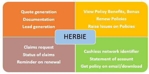 herbie-insurance-bot-overview
