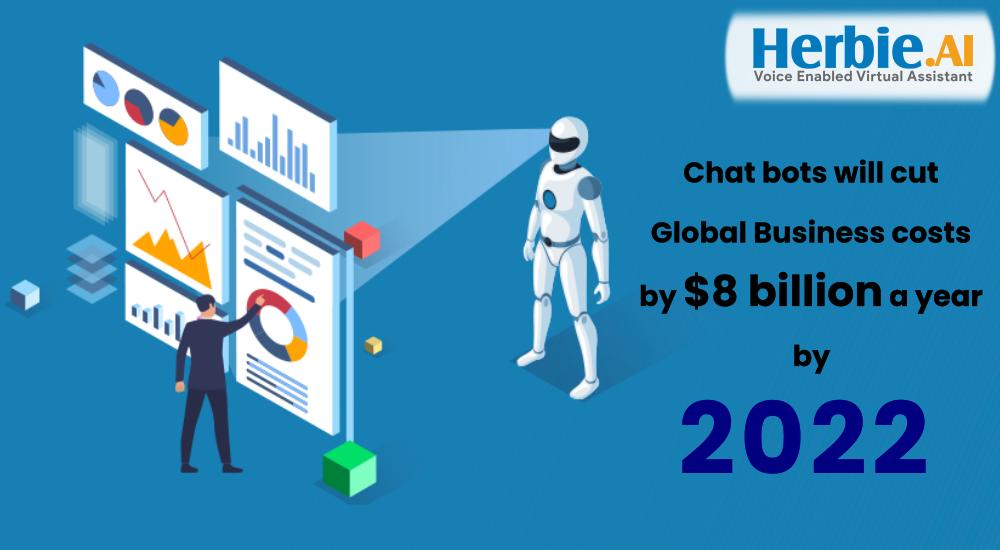 Messenger Bots for Businesses